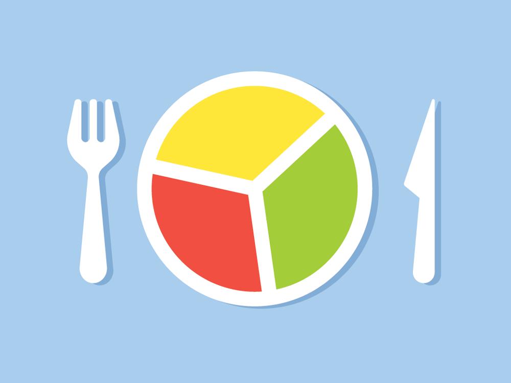 Balanced Marketing Diet